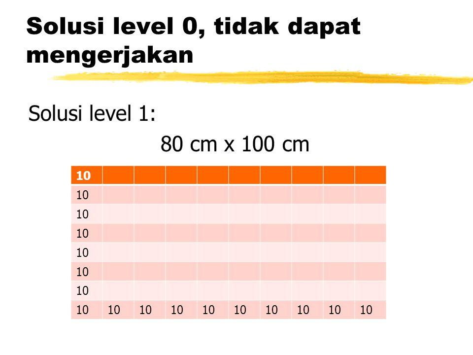 Solusi level 0, tidak dapat mengerjakan Solusi level 1: 80 cm x 100 cm 10