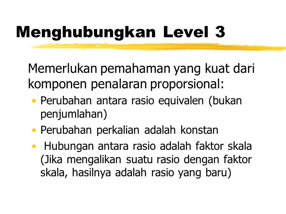 Menghubungkan Level 3 Memerlukan pemahaman yang kuat dari komponen penalaran proporsional: Perubahan antara rasio equivalen (bukan penjumlahan) Peruba