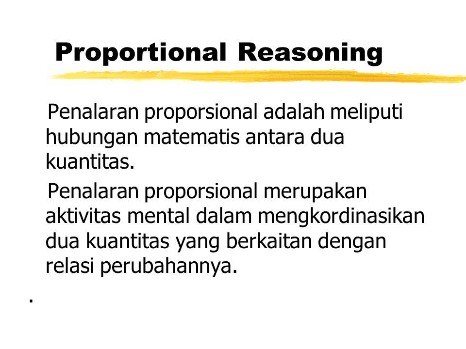 Proportional Reasoning Penalaran proporsional adalah meliputi hubungan matematis antara dua kuantitas. Penalaran proporsional merupakan aktivitas ment