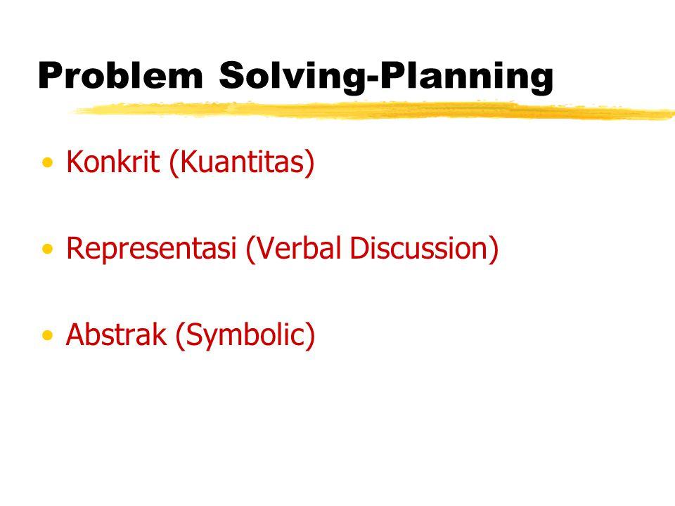 Problem Solving-Planning Konkrit (Kuantitas) Representasi (Verbal Discussion) Abstrak (Symbolic)