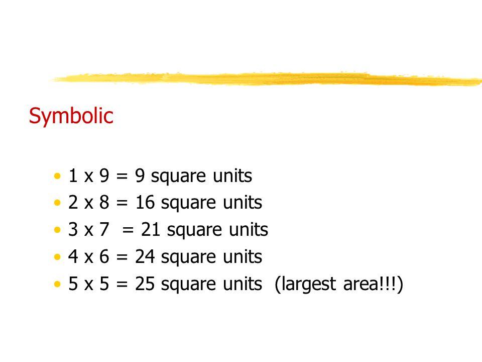 Symbolic 1 x 9 = 9 square units 2 x 8 = 16 square units 3 x 7 = 21 square units 4 x 6 = 24 square units 5 x 5 = 25 square units (largest area!!!)