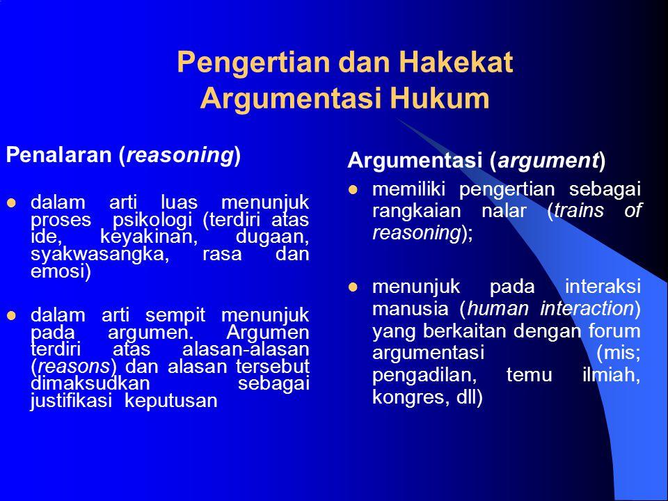 ARGUMENTASI HUKUM Dr. Hufron, SH.,MH. MAGISTER HUKUM FAKULTAS HUKUM UNTAG SURABAYA 2014