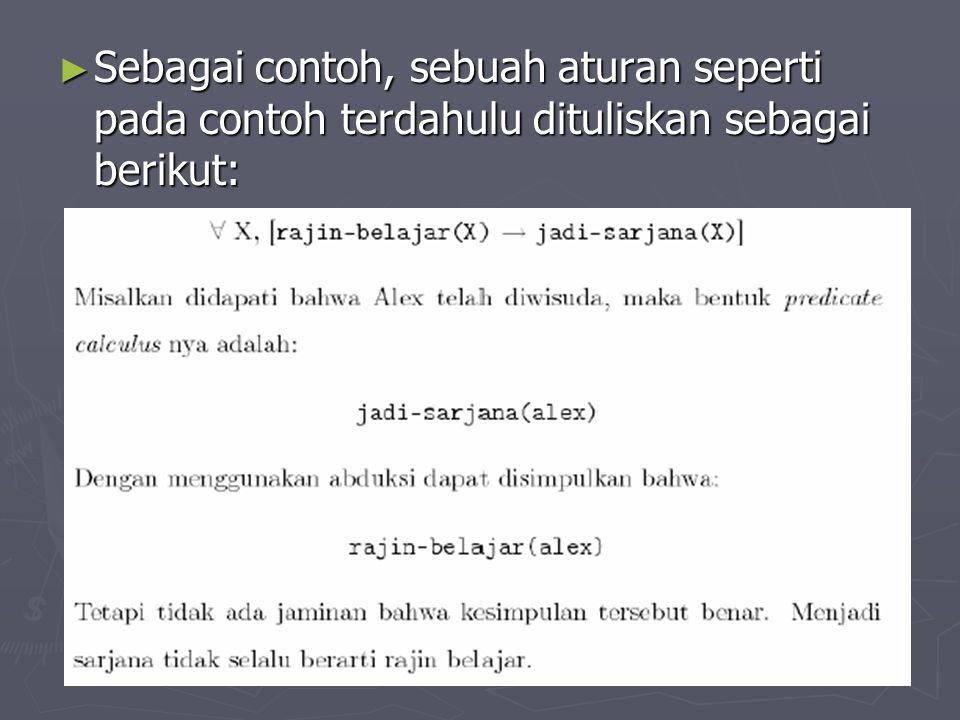 ► Sebagai contoh, sebuah aturan seperti pada contoh terdahulu dituliskan sebagai berikut: