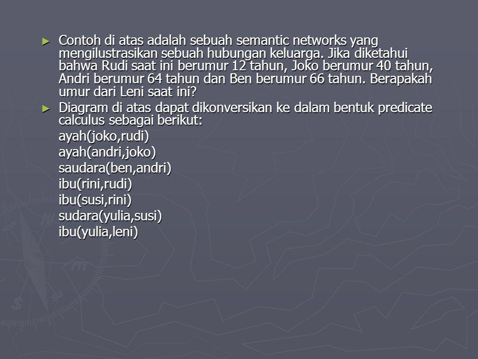 ► Contoh di atas adalah sebuah semantic networks yang mengilustrasikan sebuah hubungan keluarga. Jika diketahui bahwa Rudi saat ini berumur 12 tahun,