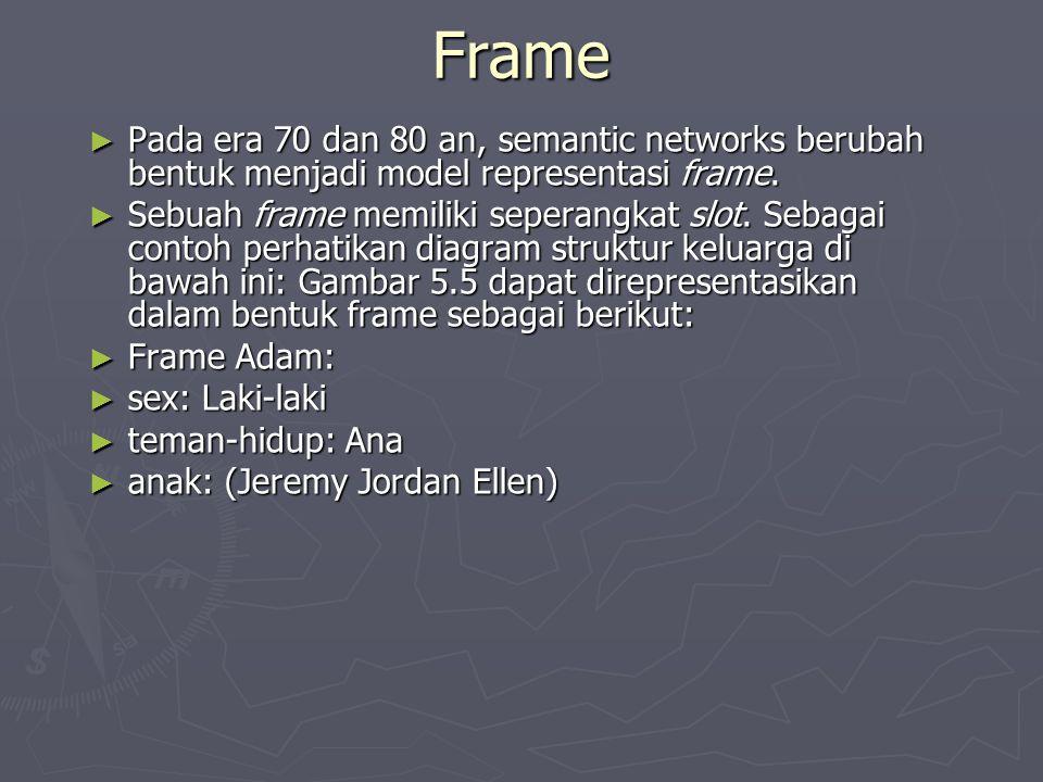 Frame ► Pada era 70 dan 80 an, semantic networks berubah bentuk menjadi model representasi frame. ► Sebuah frame memiliki seperangkat slot. Sebagai co