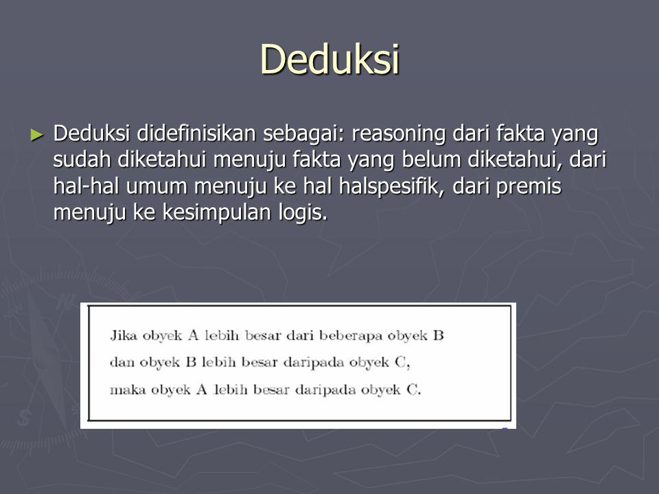 Deduksi ► Deduksi didefinisikan sebagai: reasoning dari fakta yang sudah diketahui menuju fakta yang belum diketahui, dari hal-hal umum menuju ke hal