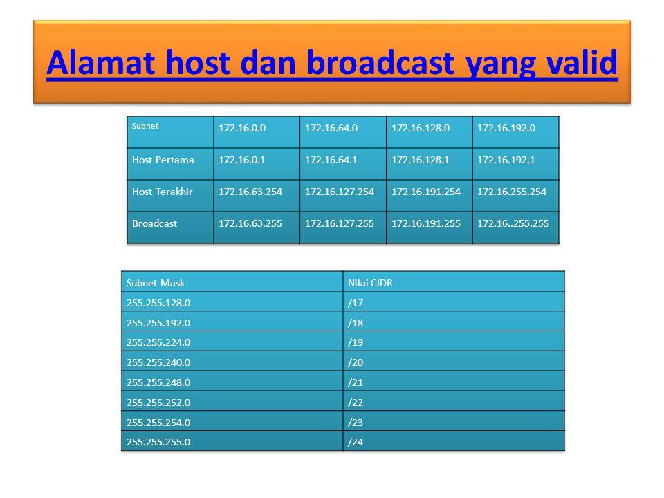 Alamat host dan broadcast yang valid