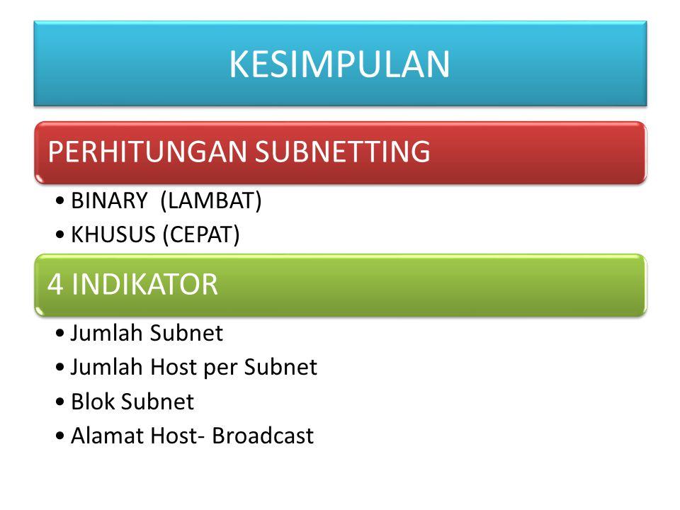 KESIMPULAN PERHITUNGAN SUBNETTING BINARY (LAMBAT) KHUSUS (CEPAT) 4 INDIKATOR Jumlah Subnet Jumlah Host per Subnet Blok Subnet Alamat Host- Broadcast