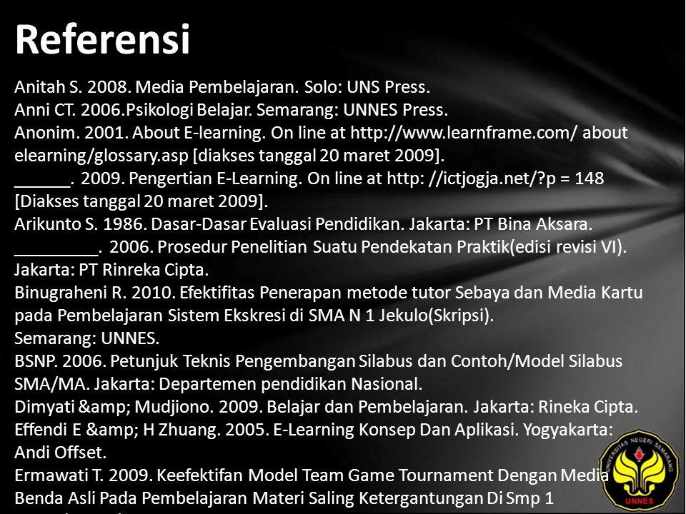 Referensi Anitah S. 2008. Media Pembelajaran. Solo: UNS Press.