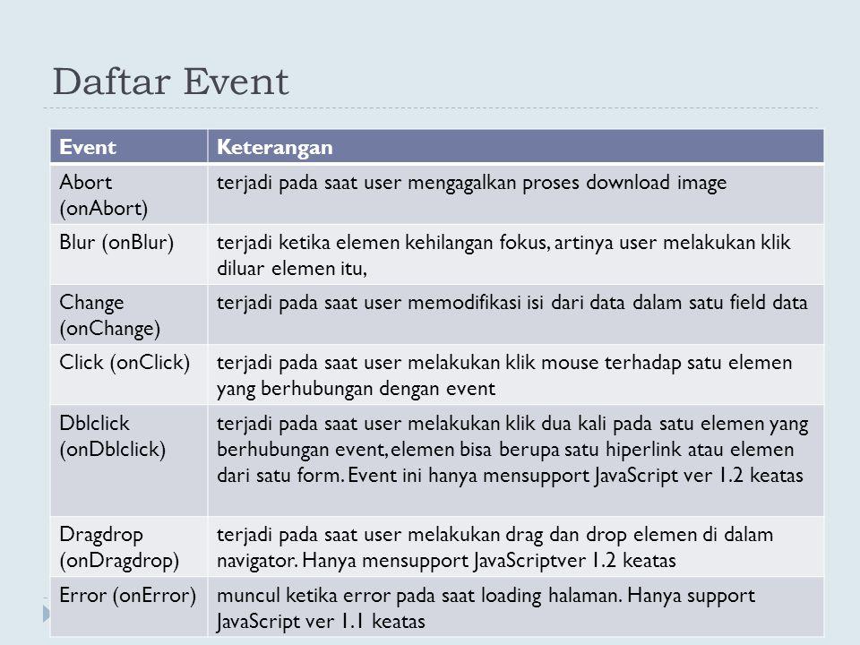 Daftar Event EventKeterangan Abort (onAbort) terjadi pada saat user mengagalkan proses download image Blur (onBlur)terjadi ketika elemen kehilangan fo