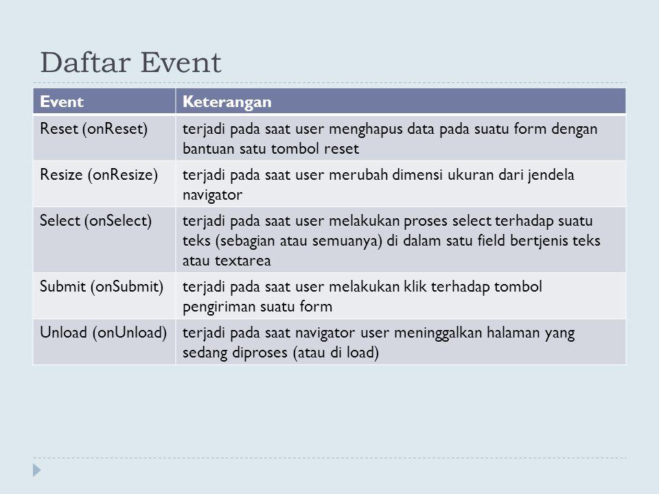 Daftar Event EventKeterangan Reset (onReset)terjadi pada saat user menghapus data pada suatu form dengan bantuan satu tombol reset Resize (onResize)te