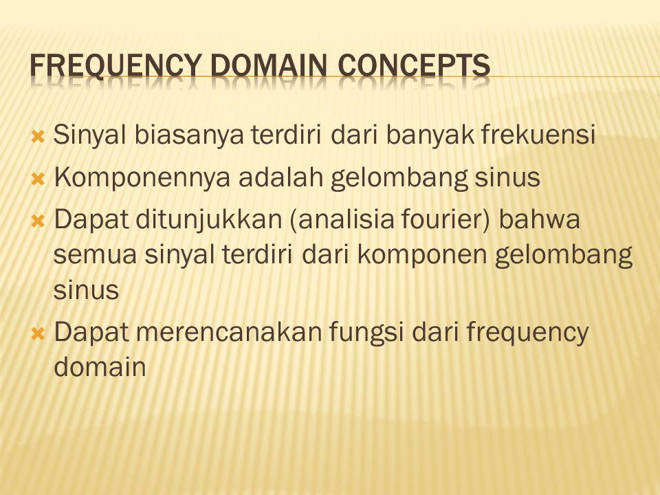  Sinyal biasanya terdiri dari banyak frekuensi  Komponennya adalah gelombang sinus  Dapat ditunjukkan (analisia fourier) bahwa semua sinyal terdiri