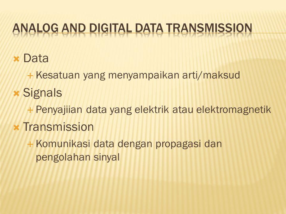  Data  Kesatuan yang menyampaikan arti/maksud  Signals  Penyajiian data yang elektrik atau elektromagnetik  Transmission  Komunikasi data dengan