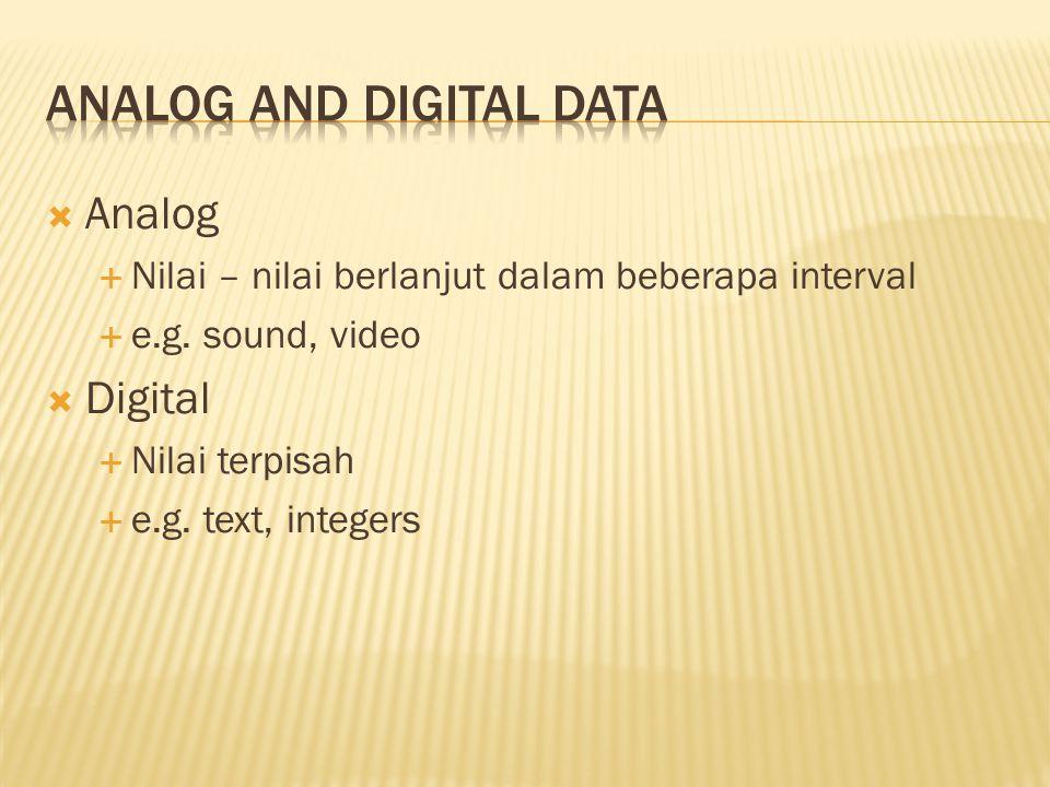  Analog  Nilai – nilai berlanjut dalam beberapa interval  e.g. sound, video  Digital  Nilai terpisah  e.g. text, integers