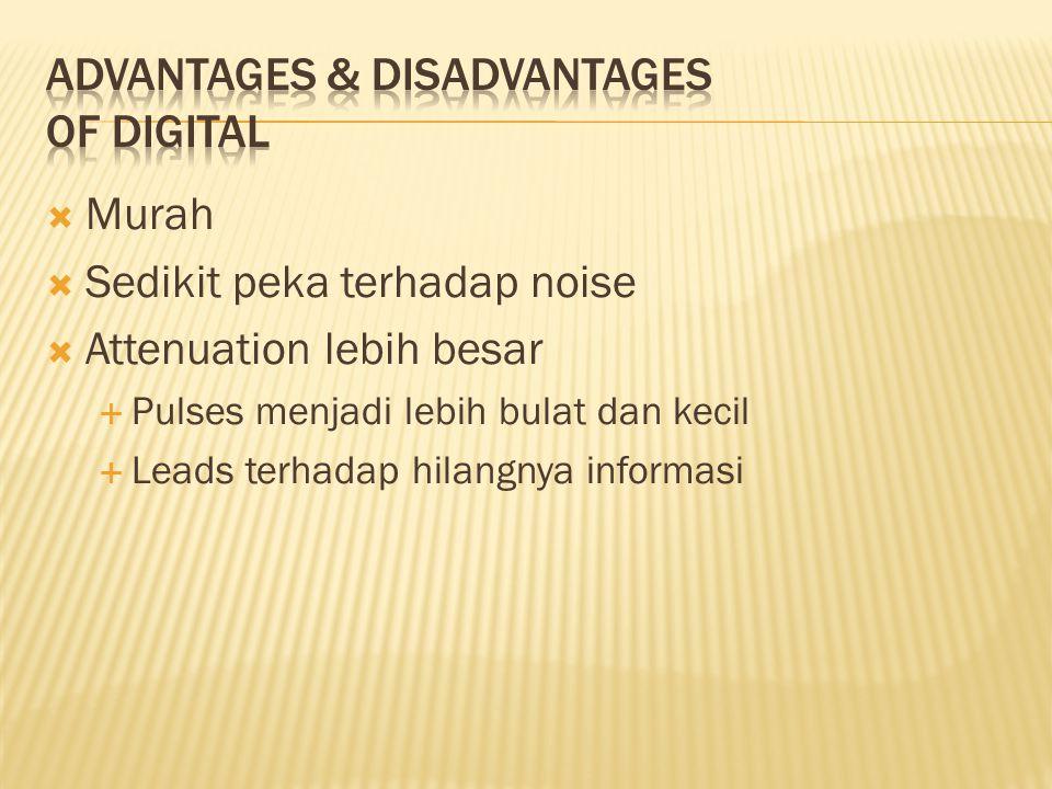  Murah  Sedikit peka terhadap noise  Attenuation lebih besar  Pulses menjadi lebih bulat dan kecil  Leads terhadap hilangnya informasi
