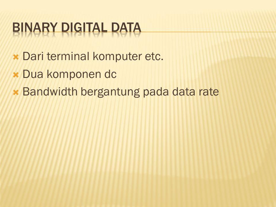  Dari terminal komputer etc.  Dua komponen dc  Bandwidth bergantung pada data rate