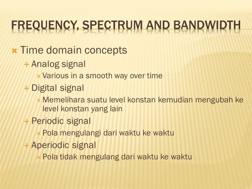  Time domain concepts  Analog signal  Various in a smooth way over time  Digital signal  Memelihara suatu level konstan kemudian mengubah ke leve