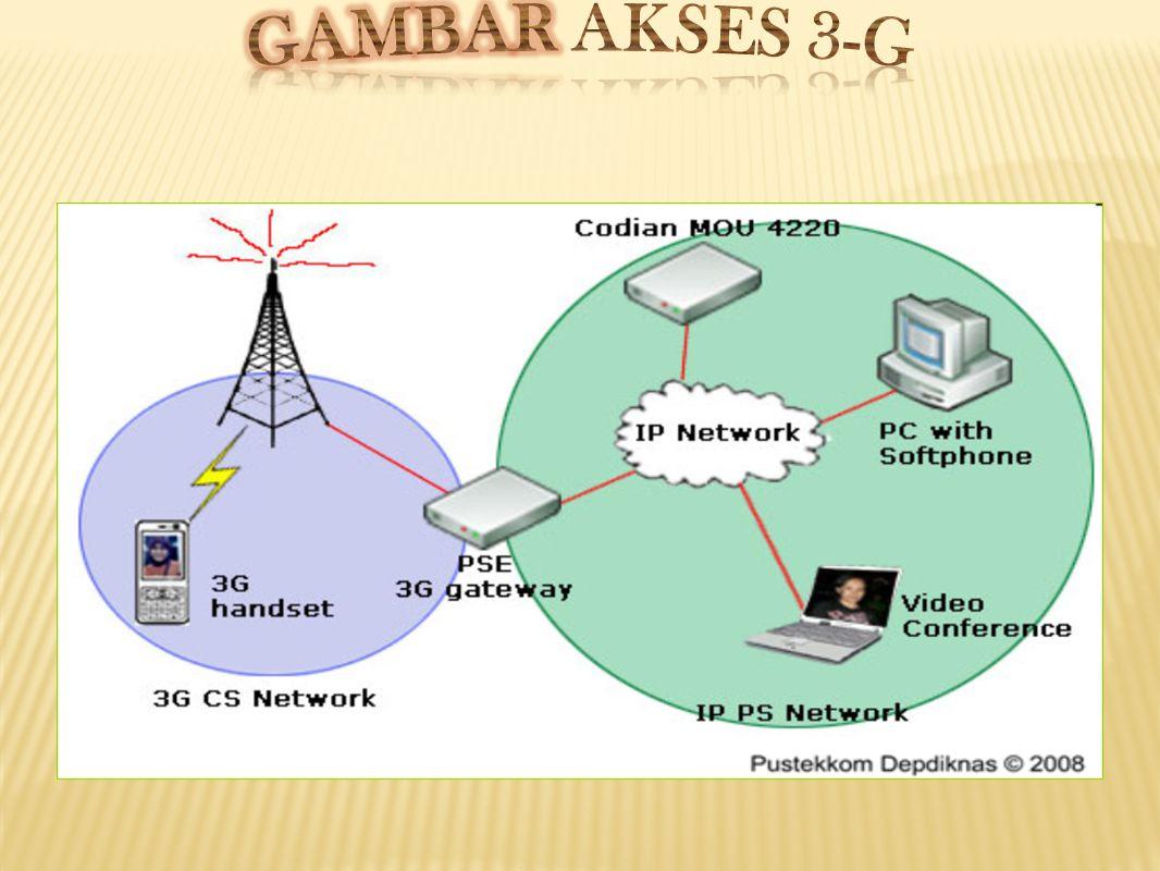 Kecepatan Akses Internet-3G 3G (dibaca: triji) adalah singkatan dari istilah dalam bahasa Inggris: third-generation technology. Istilah ini umumnya di