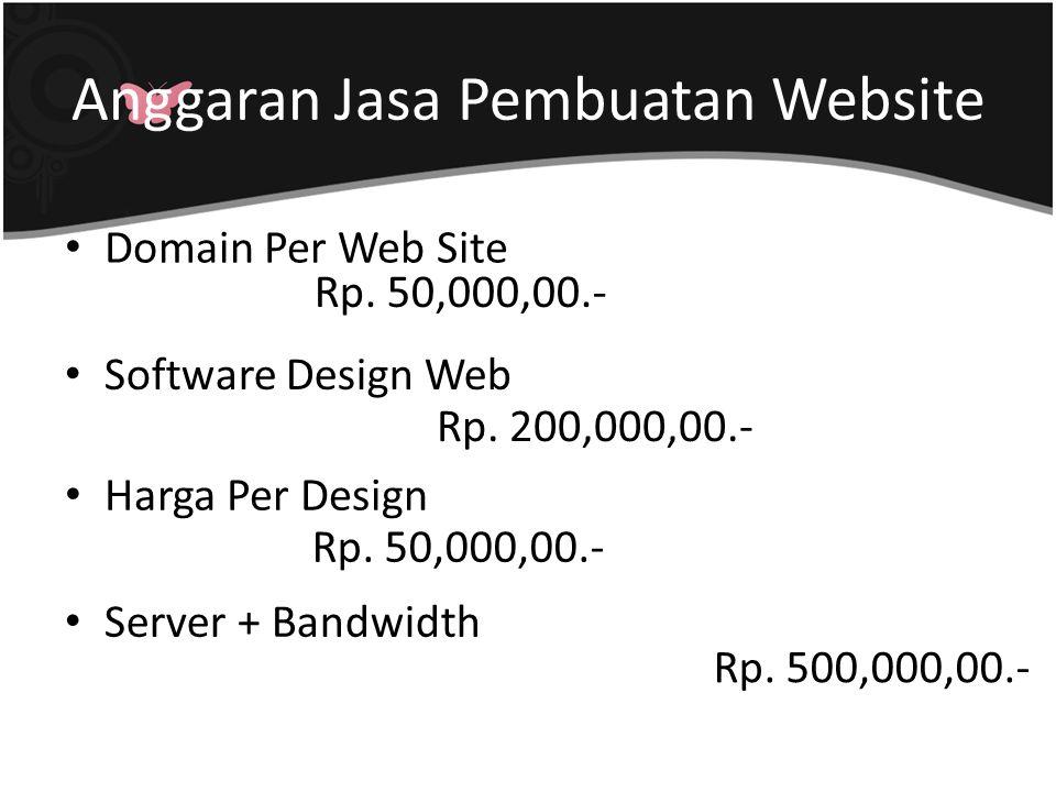 Anggaran Jasa Pembuatan Website Rp. 50,000,00.- Rp. 200,000,00.- Rp. 50,000,00.- Rp. 500,000,00.- Domain Per Web Site Software Design Web Harga Per De