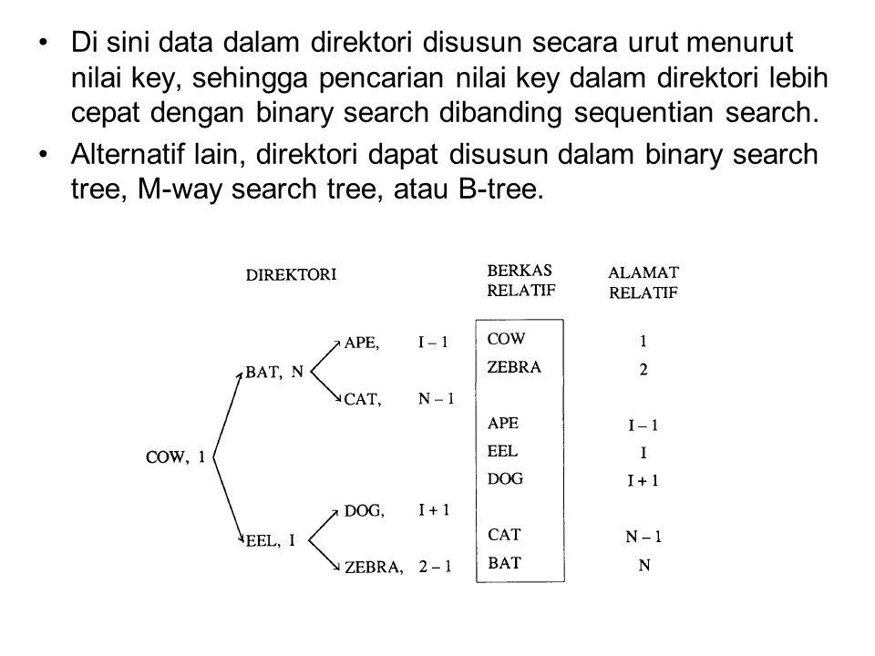 Di sini data dalam direktori disusun secara urut menurut nilai key, sehingga pencarian nilai key dalam direktori lebih cepat dengan binary search diba