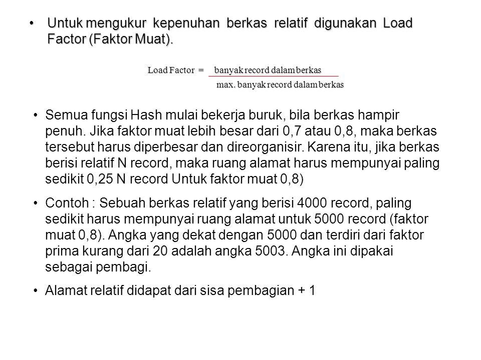 Untuk mengukur kepenuhan berkas relatif digunakan Load Factor (Faktor Muat).Untuk mengukur kepenuhan berkas relatif digunakan Load Factor (Faktor Muat