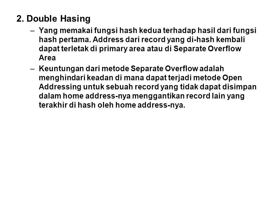2. Double Hasing –Yang memakai fungsi hash kedua terhadap hasil dari fungsi hash pertama. Address dari record yang di-hash kembali dapat terletak di p