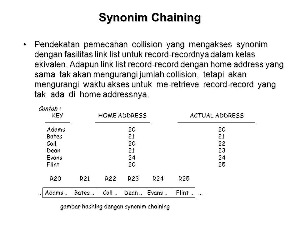 Synonim Chaining Pendekatan pemecahan collision yang mengakses synonim dengan fasilitas link list untuk record-recordnya dalam kelas ekivalen. Adapun