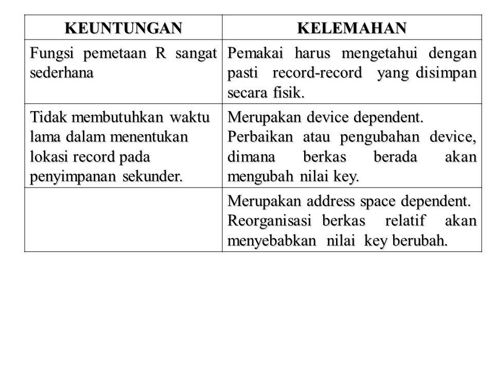 KEUNTUNGANKELEMAHAN Fungsi pemetaan R sangat sederhana Pemakai harus mengetahui dengan pasti record-record yang disimpan secara fisik. Tidak membutuhk