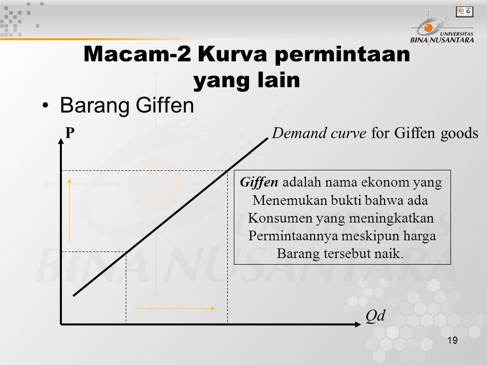 18 Kurva teori penawaran Cara membaca : Qs  P  P = f(Qs) P Qs supply curve 12 1 2 3 3