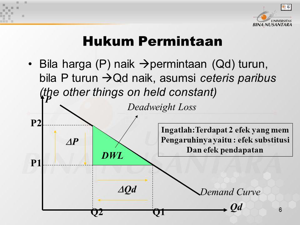 5 Faktor yang mempengaruhi permintaan Harga barang yang dimaksud Harga barang substitusi Barang substitusi Rata-rata Pendapatan Jumlah populasi/pendud