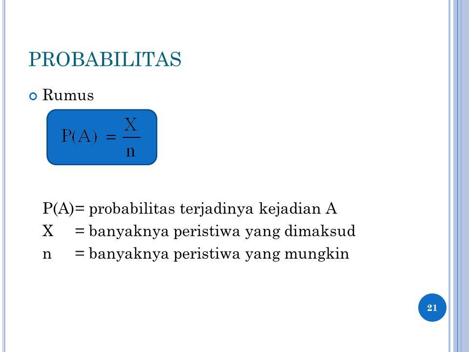 PROBABILITAS Rumus P(A)= probabilitas terjadinya kejadian A X= banyaknya peristiwa yang dimaksud n= banyaknya peristiwa yang mungkin 21