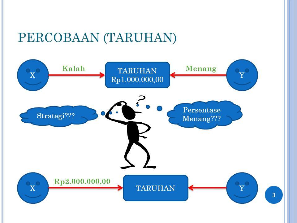 PERCOBAAN (TARUHAN) 3 TARUHAN Rp1.000.000,00 XY MenangKalah Strategi??.