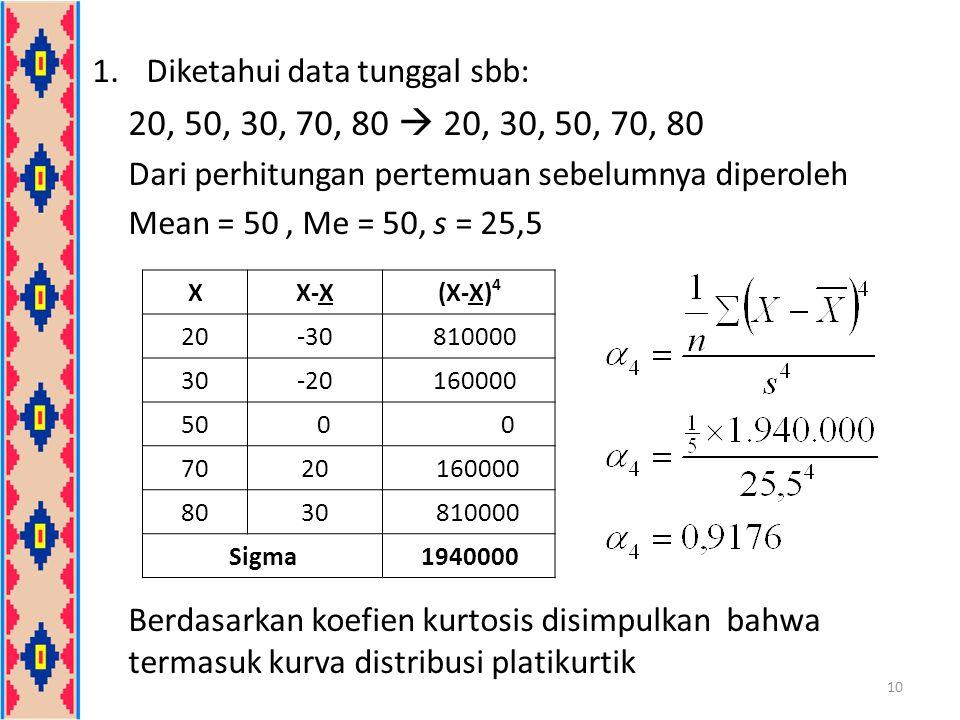 1.Diketahui data tunggal sbb: 20, 50, 30, 70, 80  20, 30, 50, 70, 80 Dari perhitungan pertemuan sebelumnya diperoleh Mean = 50, Me = 50, s = 25,5 Ber