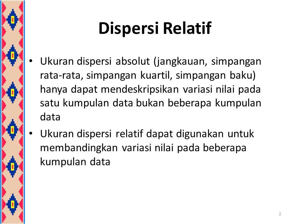 Koefisien Variasi Variasi Jangkauan Variasi Simpangan Rata-rata Variasi Kuartil 3 Dispersi Relatif