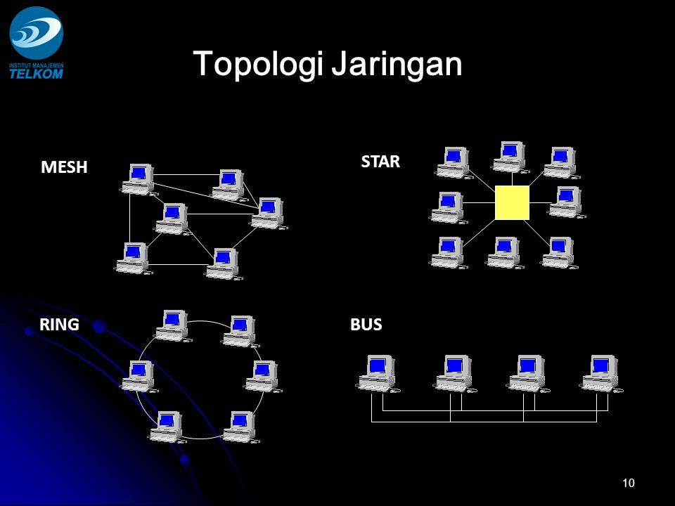 10 MESH STAR RING BUS Topologi Jaringan