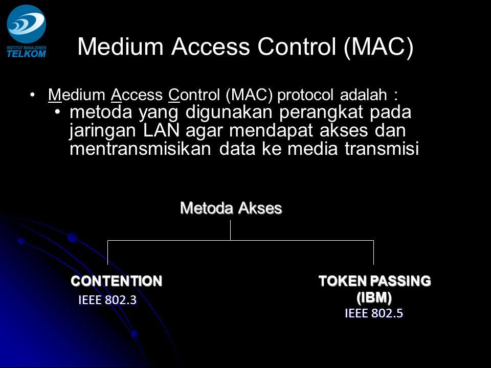 Medium Access Control (MAC) Medium Access Control (MAC) protocol adalah : metoda yang digunakan perangkat pada jaringan LAN agar mendapat akses dan mentransmisikan data ke media transmisi Metoda Akses CONTENTION TOKEN PASSING (IBM) IEEE 802.3 IEEE 802.5 IEEE 802.5