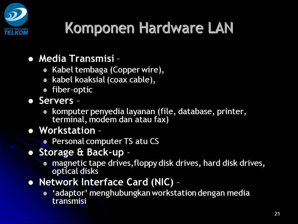 21 Komponen Hardware LAN Media Transmisi – Kabel tembaga (Copper wire), kabel koaksial (coax cable), fiber-optic Servers – komputer penyedia layanan (