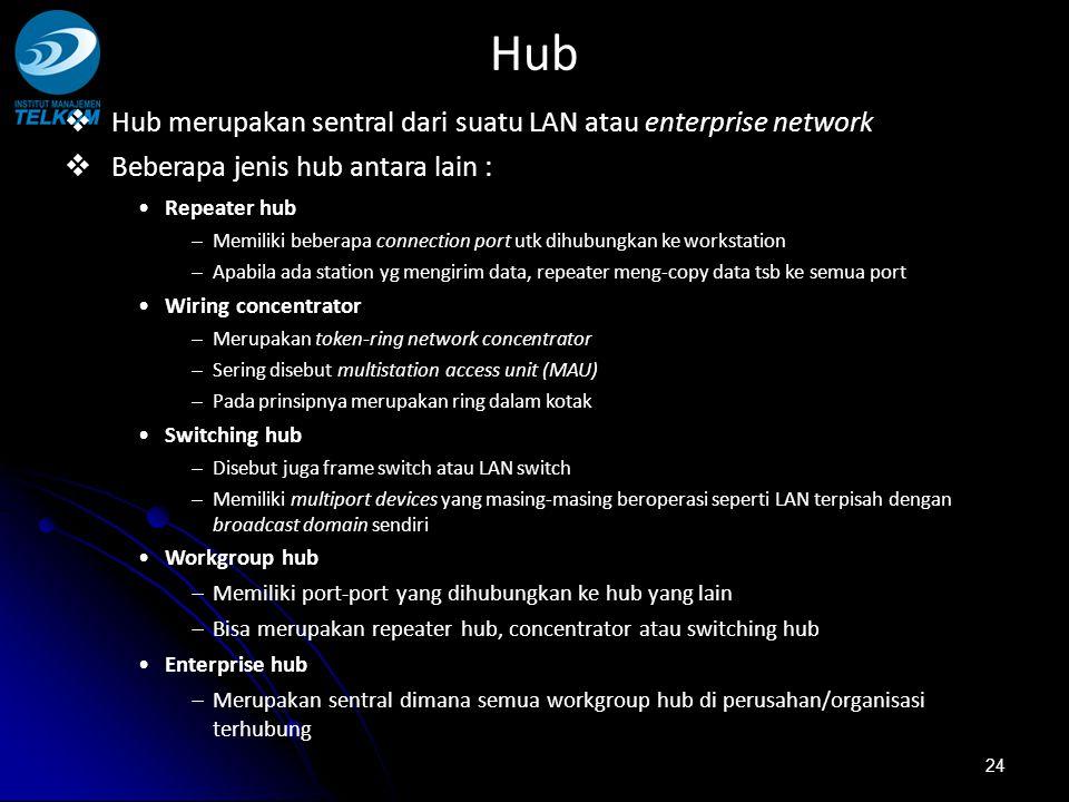 24 Hub  Hub merupakan sentral dari suatu LAN atau enterprise network  Beberapa jenis hub antara lain : Repeater hub  Memiliki beberapa connection p