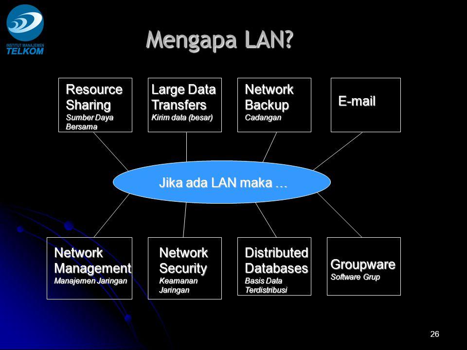 26 Mengapa LAN.