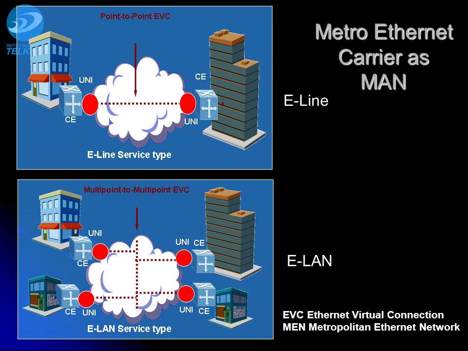 Metro Ethernet Carrier as MAN E-Line E-LAN EVC Ethernet Virtual Connection MEN Metropolitan Ethernet Network