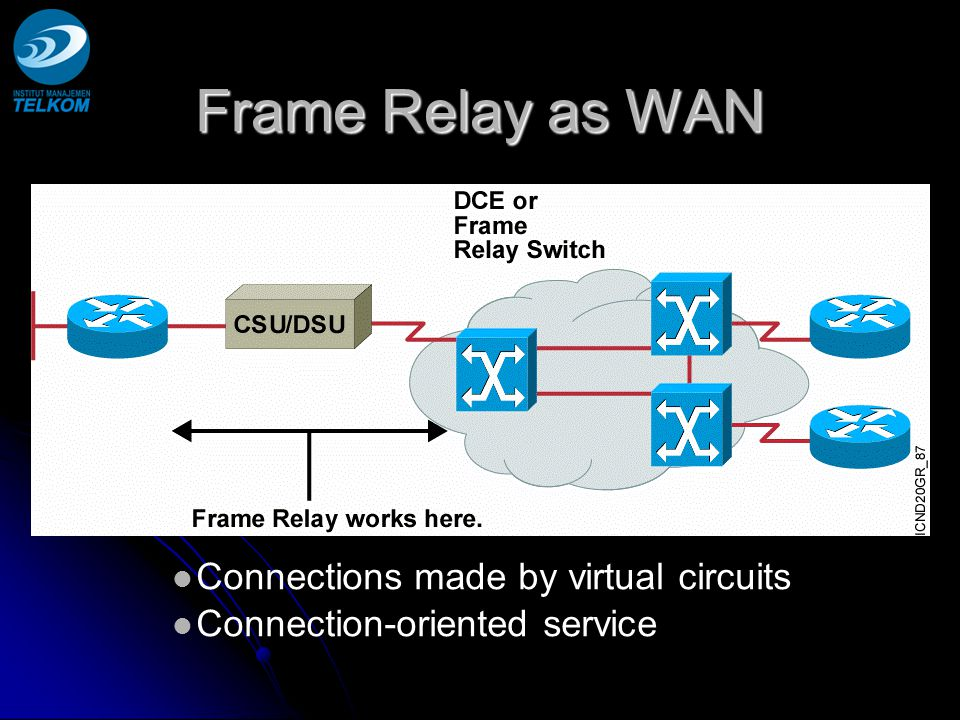 Frame Relay as WAN Connections made by virtual circuits Connection-oriented service WAN