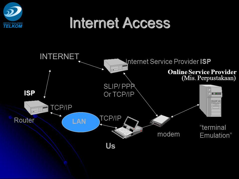Internet Access INTERNET Router LAN Us modem Internet Service Provider ISP SLIP/ PPP Or TCP/IP terminal Emulation TCP/IP (Mis.