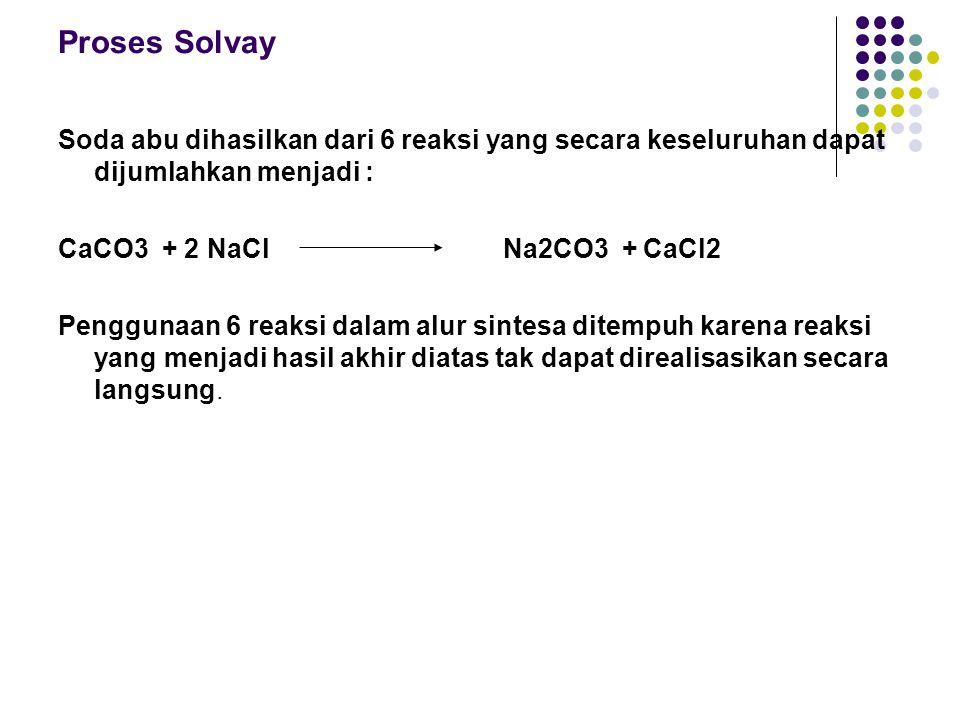 Proses Solvay Soda abu dihasilkan dari 6 reaksi yang secara keseluruhan dapat dijumlahkan menjadi : CaCO3 + 2 NaCl Na2CO3 + CaCl2 Penggunaan 6 reaksi