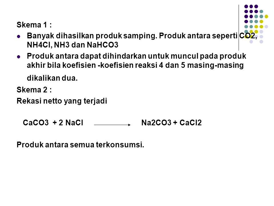 Skema 1 : Banyak dihasilkan produk samping. Produk antara seperti CO2, NH4Cl, NH3 dan NaHCO3 Produk antara dapat dihindarkan untuk muncul pada produk