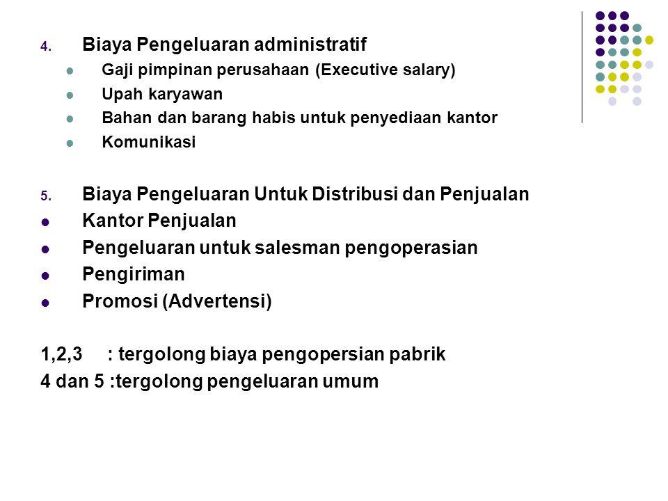 4. Biaya Pengeluaran administratif Gaji pimpinan perusahaan (Executive salary) Upah karyawan Bahan dan barang habis untuk penyediaan kantor Komunikasi