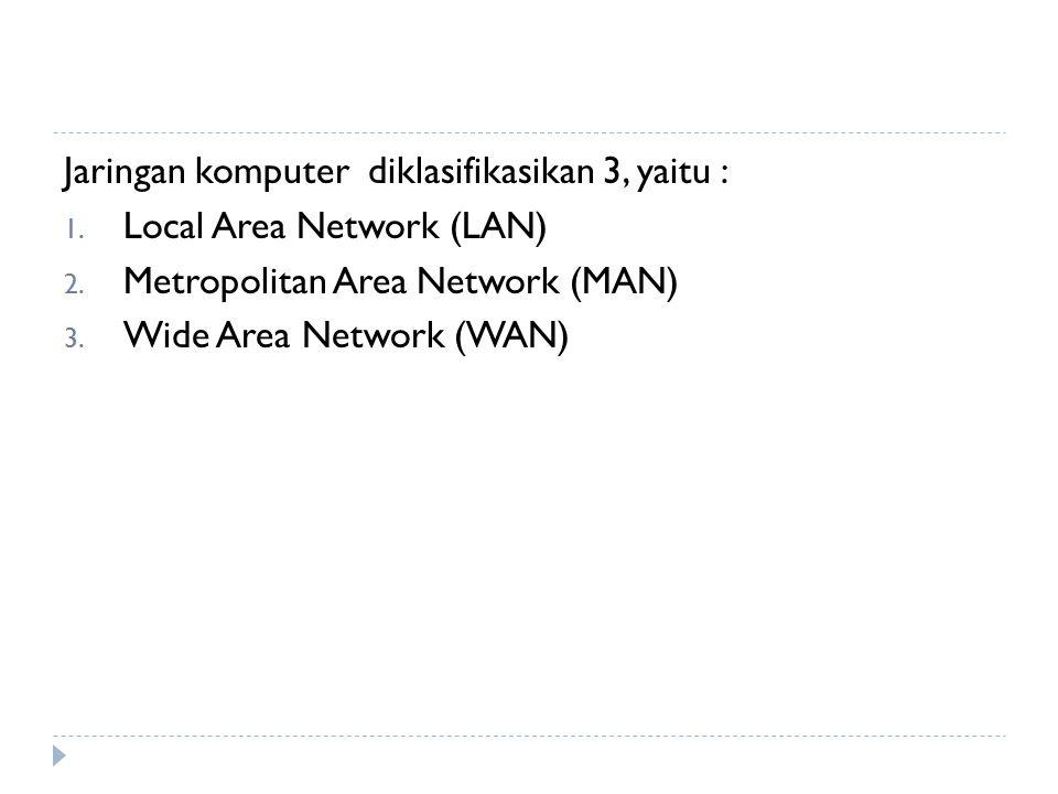 Jaringan komputer diklasifikasikan 3, yaitu : 1.Local Area Network (LAN) 2.