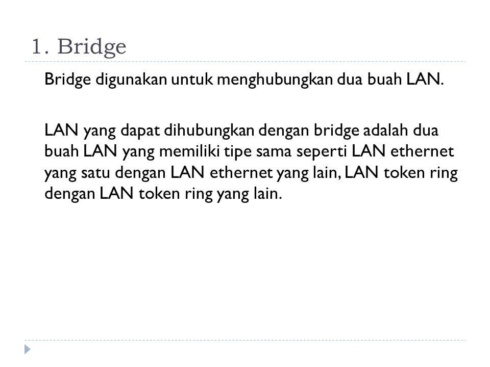 1.Bridge Bridge digunakan untuk menghubungkan dua buah LAN.