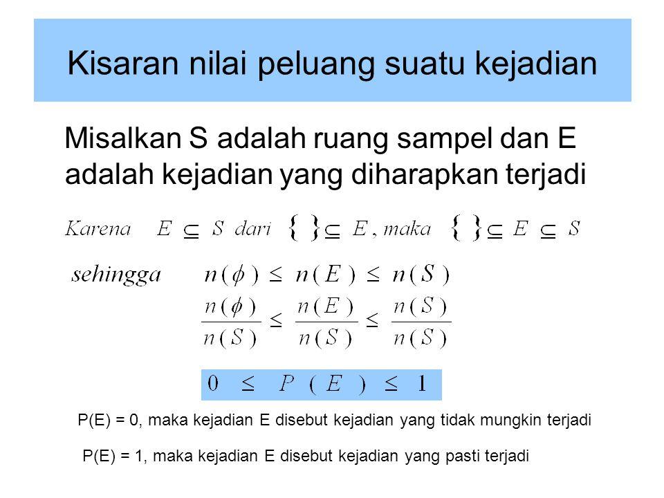 Kisaran nilai peluang suatu kejadian Misalkan S adalah ruang sampel dan E adalah kejadian yang diharapkan terjadi P(E) = 0, maka kejadian E disebut ke