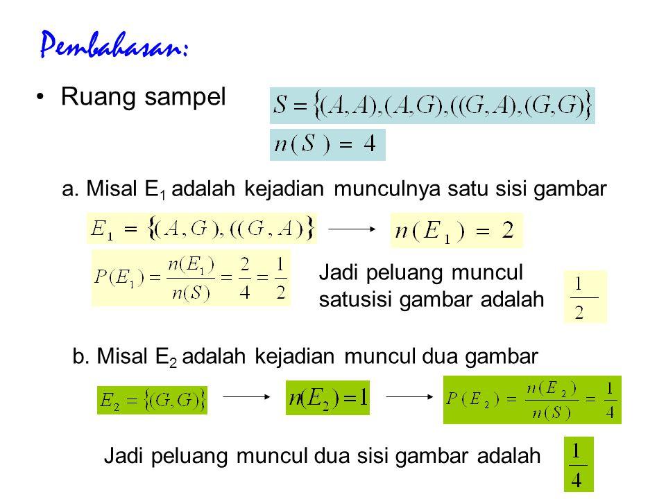 Pembahasan: Ruang sampel a. Misal E 1 adalah kejadian munculnya satu sisi gambar Jadi peluang muncul satusisi gambar adalah b. Misal E 2 adalah kejadi
