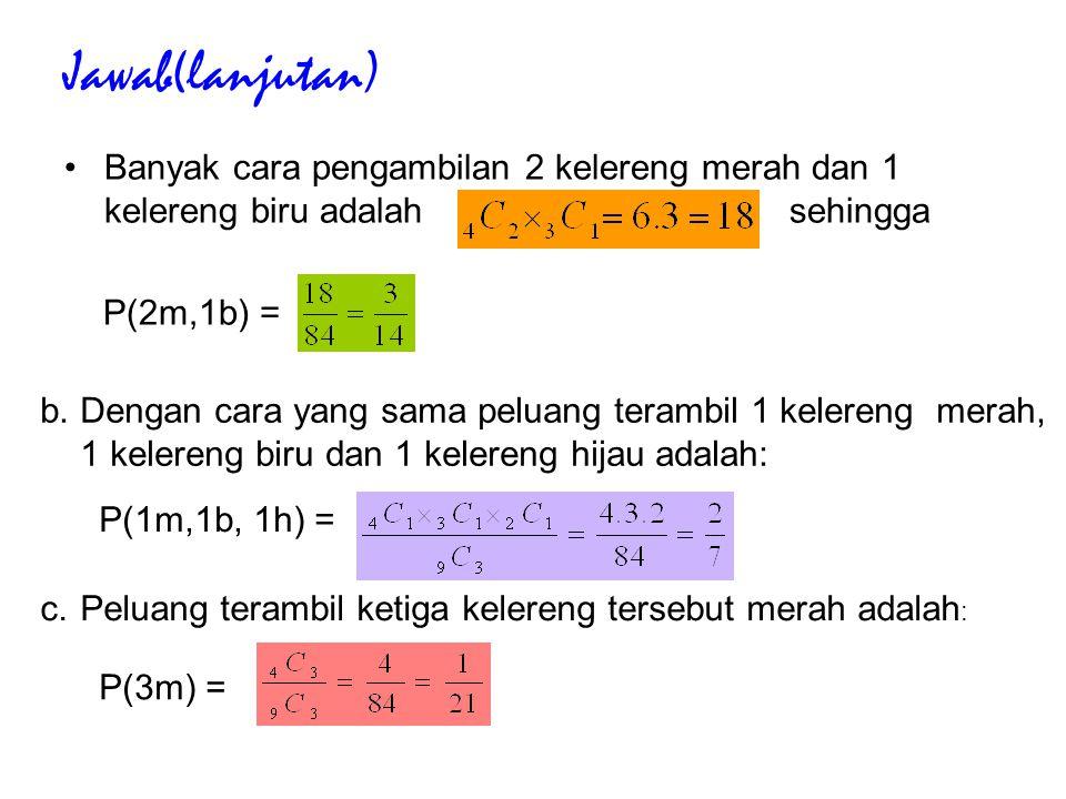 Jawab(lanjutan) Banyak cara pengambilan 2 kelereng merah dan 1 kelereng biru adalah sehingga P(2m,1b) = b.Dengan cara yang sama peluang terambil 1 kel